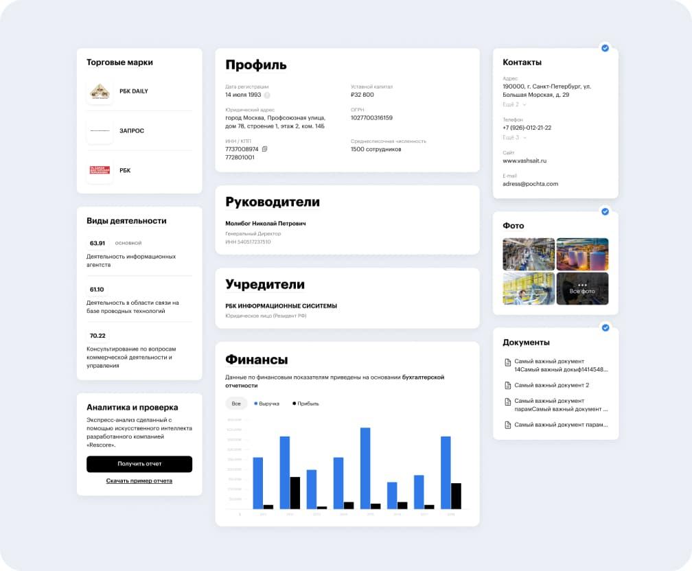 Управление карточкой компании на РБК Компании