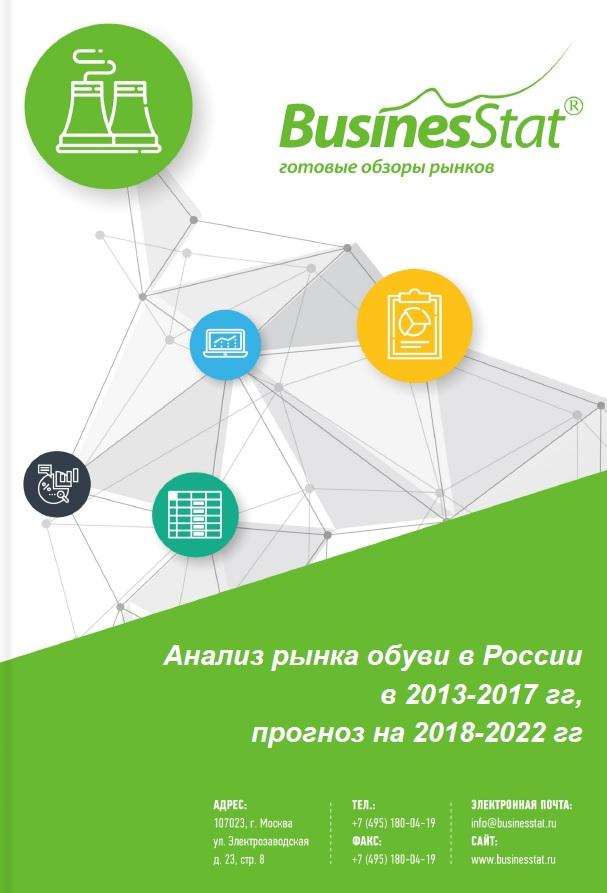 fc7ead33cf6 Анализ рынка обуви в России в 2013-2017 гг