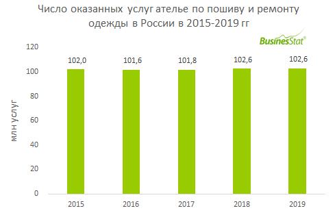 Инфопортал Гильдии Маркетологов - Новости 135810009423562