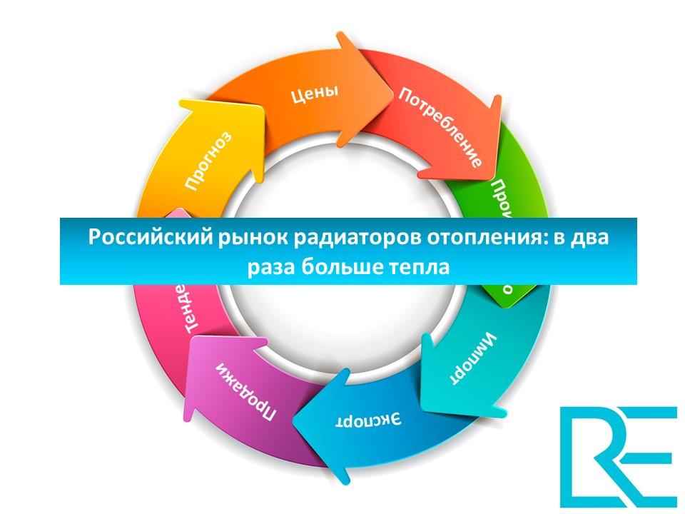 Российский рынок радиаторов отопления: в два раза больше тепла
