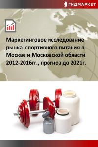 Спортивное питание в московской области
